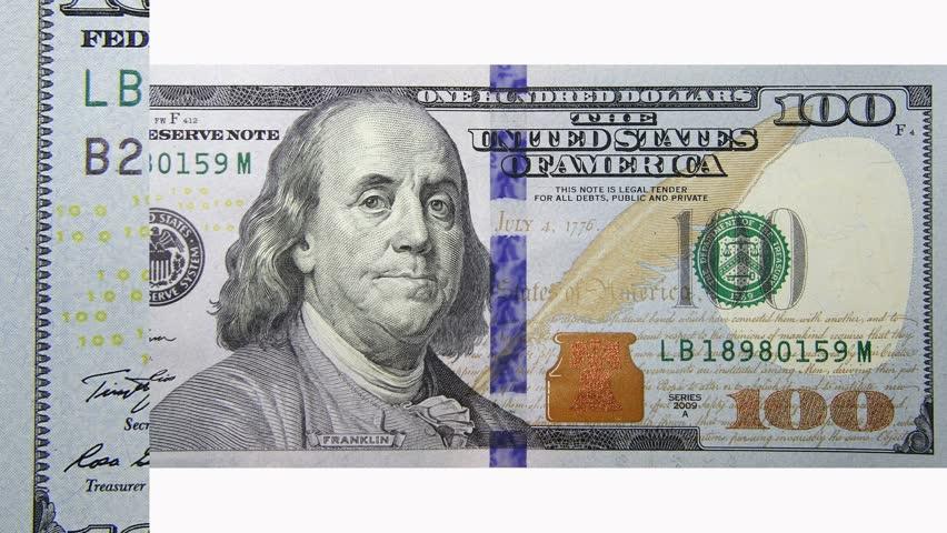 100 inr in dollar / Cboe put call index