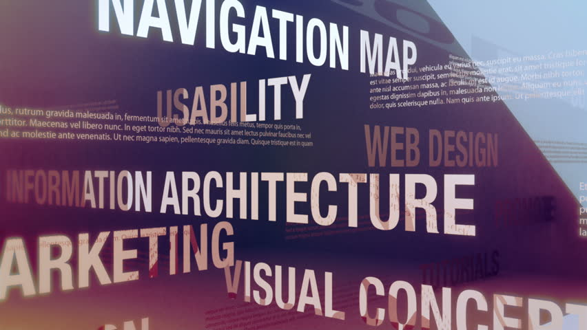 Web Design Related Terms