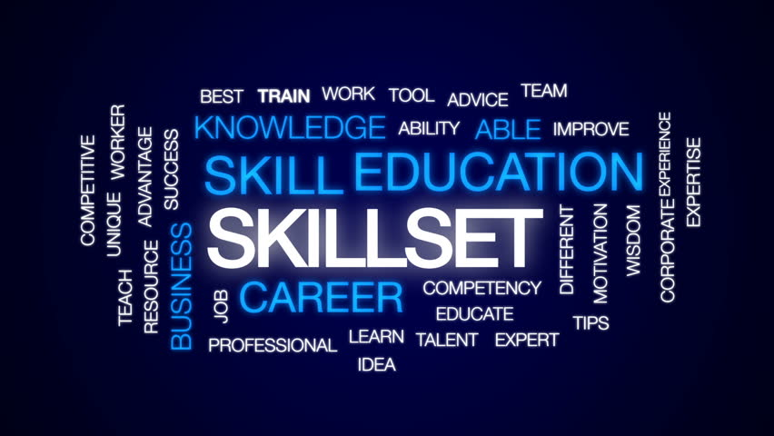 Skillset animated word cloud, text design animation. | Shutterstock HD Video #26049644