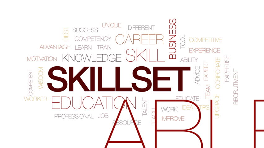 Skillset animated word cloud, text design animation. Kinetic typography. | Shutterstock HD Video #26126819