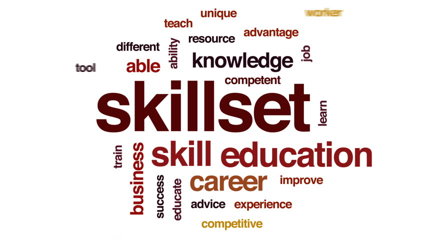 Skillset animated word cloud, text design animation. | Shutterstock HD Video #26212364