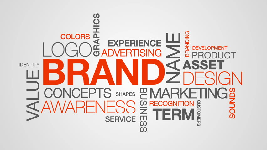 Symbolism branding and advertising