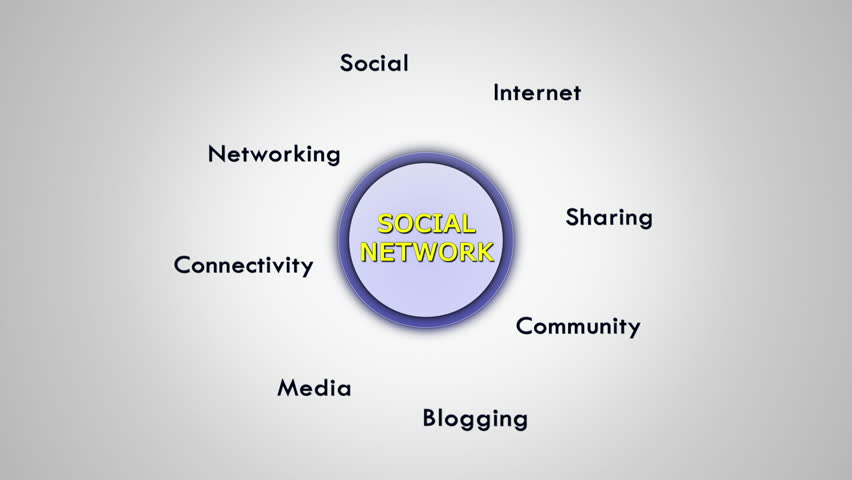 Social Network Keywords