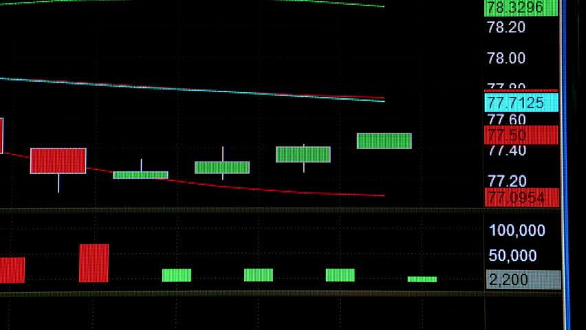 Sgx single stock options